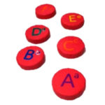 Soft Play Equipment Stepping Stones Alphabet
